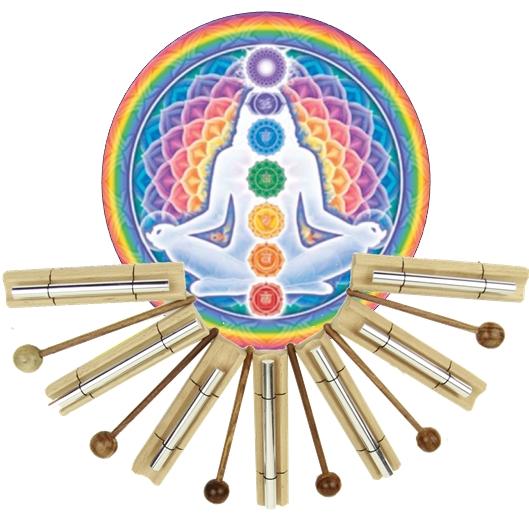 Barre di sintonizzazione terapeutiche per Chakra Set da 7